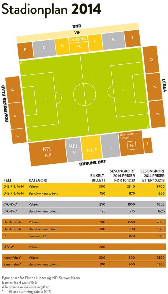 priser-stadionplan-seskort-2014jpg_1k58s6dj23jhk192uytvpg0jkz